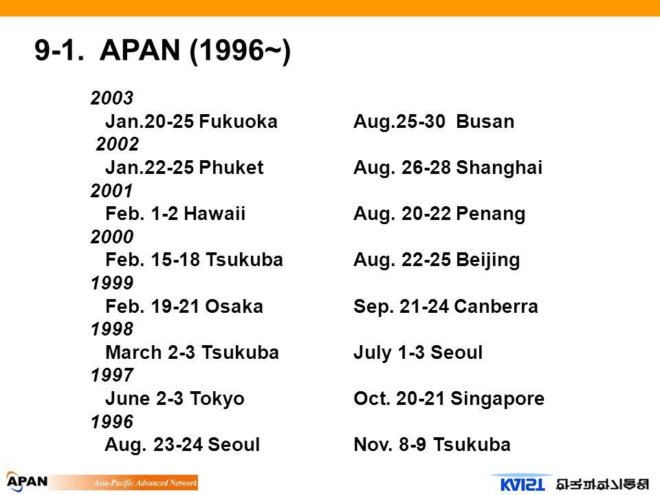 9-1. APAN (1996~) 2003 Jan.20-25 FukuokaAug.25-30 Busan 2002 Jan.22-25 Phuket Aug.