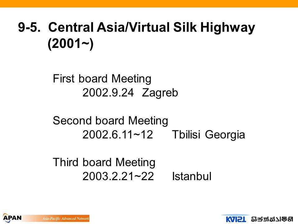 9-5. Central Asia/Virtual Silk Highway (2001~) First board Meeting 2002.9.24Zagreb Second board Meeting 2002.6.11~12Tbilisi Georgia Third board Meetin