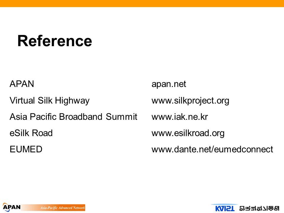 Reference APANapan.net Virtual Silk Highway www.silkproject.org Asia Pacific Broadband Summit www.iak.ne.kr eSilk Roadwww.esilkroad.org EUMEDwww.dante.net/eumedconnect