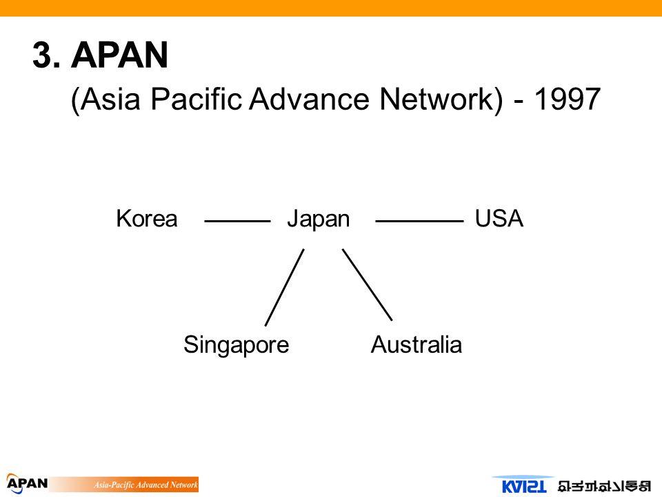 3. APAN (Asia Pacific Advance Network) - 1997 KoreaJapanUSA SingaporeAustralia