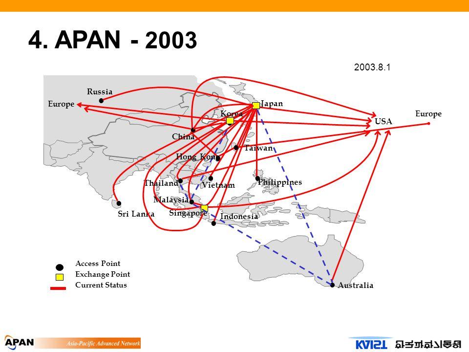 4. APAN - 2003