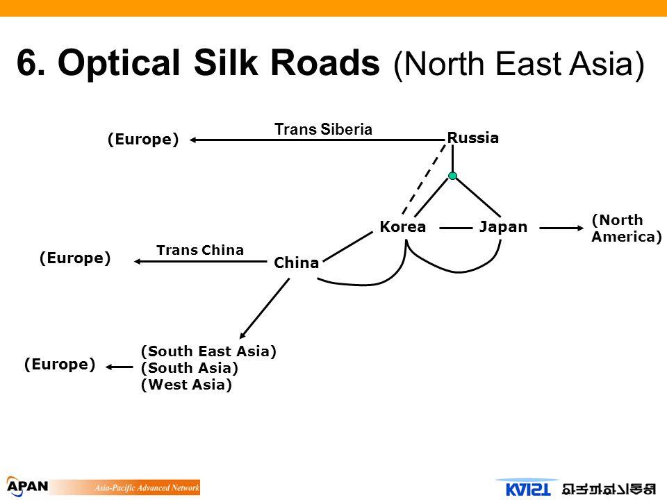 6. Optical Silk Roads (North East Asia) KoreaJapan (Europe) China (Europe) (North America) (South East Asia) (South Asia) (West Asia) (Europe) Trans S