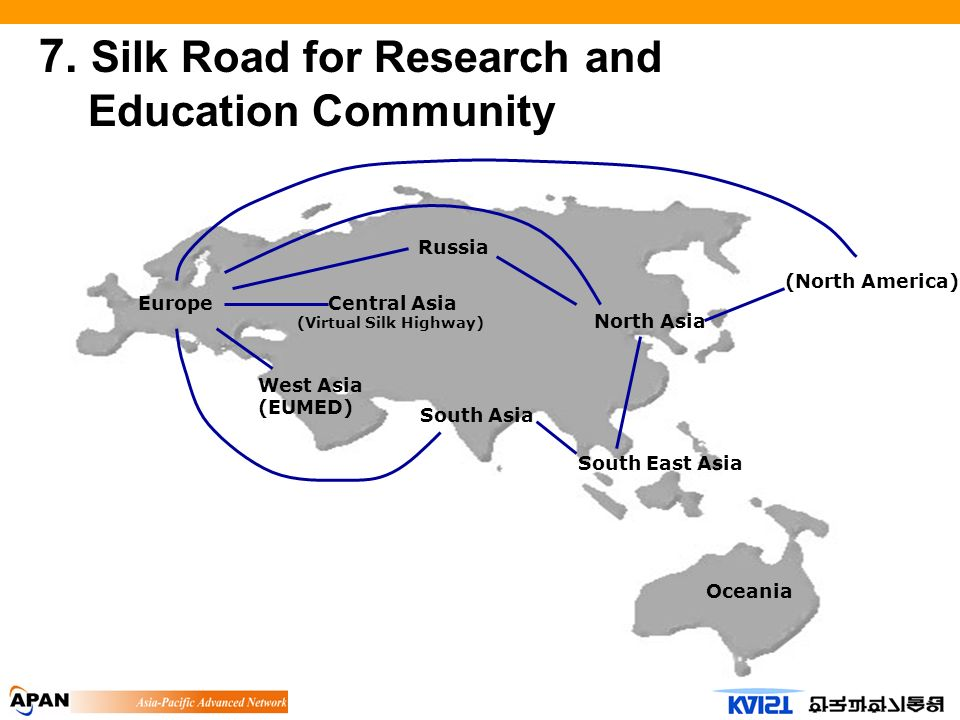 7. Silk Road for Research and Education Community Europe West Asia (EUMED) South Asia South East Asia Oceania (North America) North Asia Central Asia
