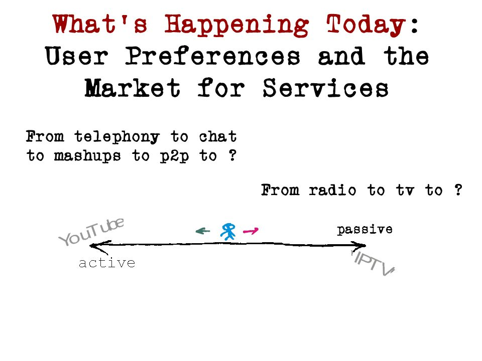 Whats Happening Today: User Preferences and the Market for Services From radio to tv to ? From telephony to chat to mashups to p2p to ? passive
