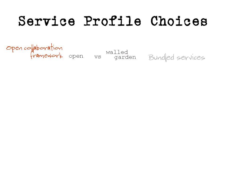 Bundled services Open collaboration framework