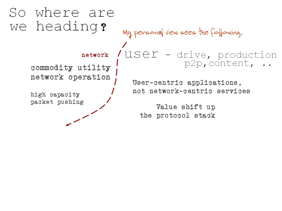 commodity utility network operation User-centric applications, not network-centric services Value shift up the protocol stack high capacity packet pushing My personal view sees the following..
