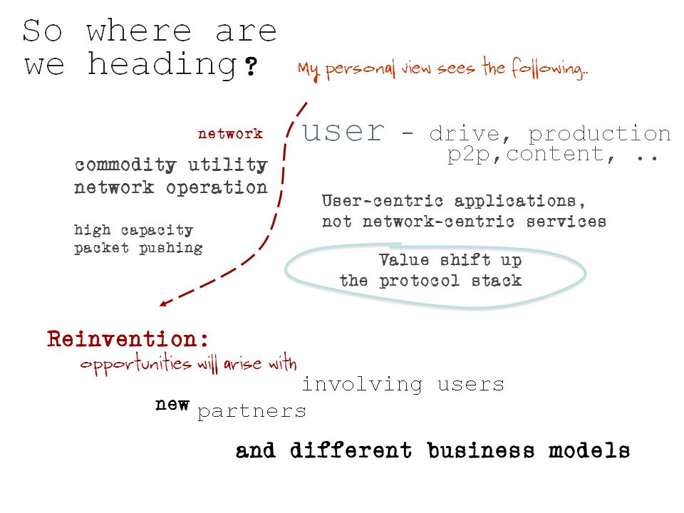 ? Reinvention: new and different business models commodity utility network operation User-centric applications, not network-centric services Value shi