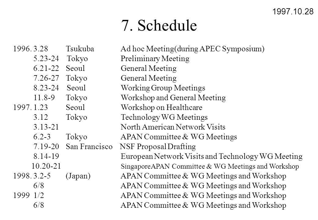7. Schedule 1996. 3.28 Tsukuba Ad hoc Meeting(during APEC Symposium) 5.23-24 Tokyo Preliminary Meeting 6.21-22 Seoul General Meeting 7.26-27 Tokyo Gen