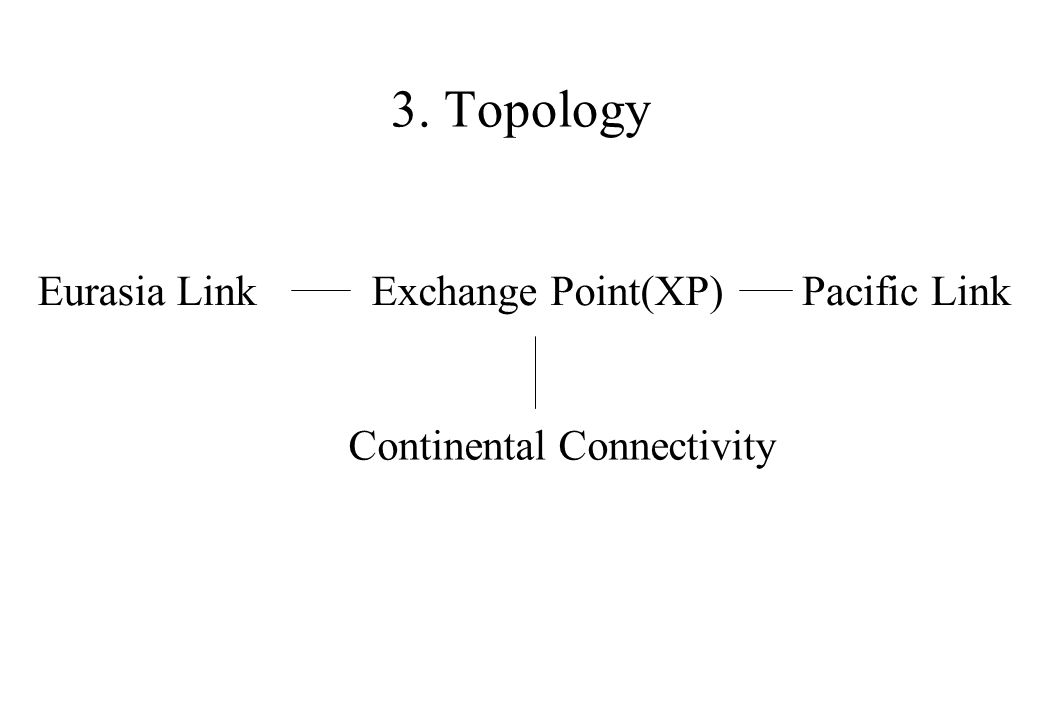 4. Usage Interconnection of Testbed and Advanced Networks Networking for Research Community