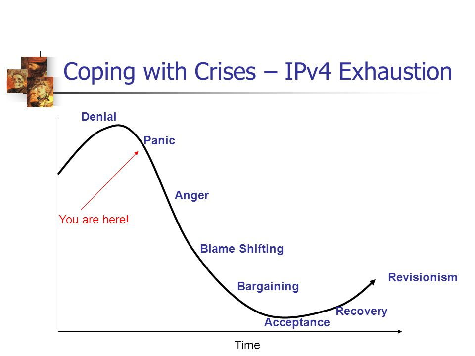 Coping with Crises – IPv4 Exhaustion You are here! Time Denial Panic Anger Blame Shifting Bargaining Acceptance Recovery Revisionism