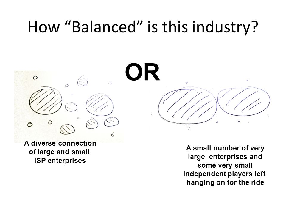 How Balanced is this industry.
