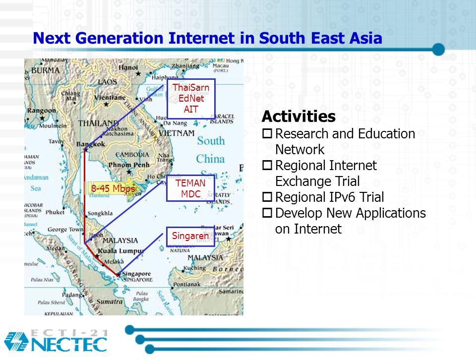R&E Network is Basic Infra.