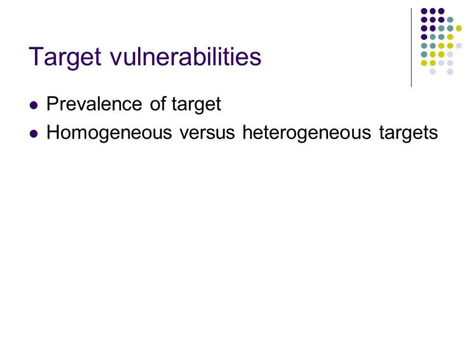 Target vulnerabilities Prevalence of target Homogeneous versus heterogeneous targets