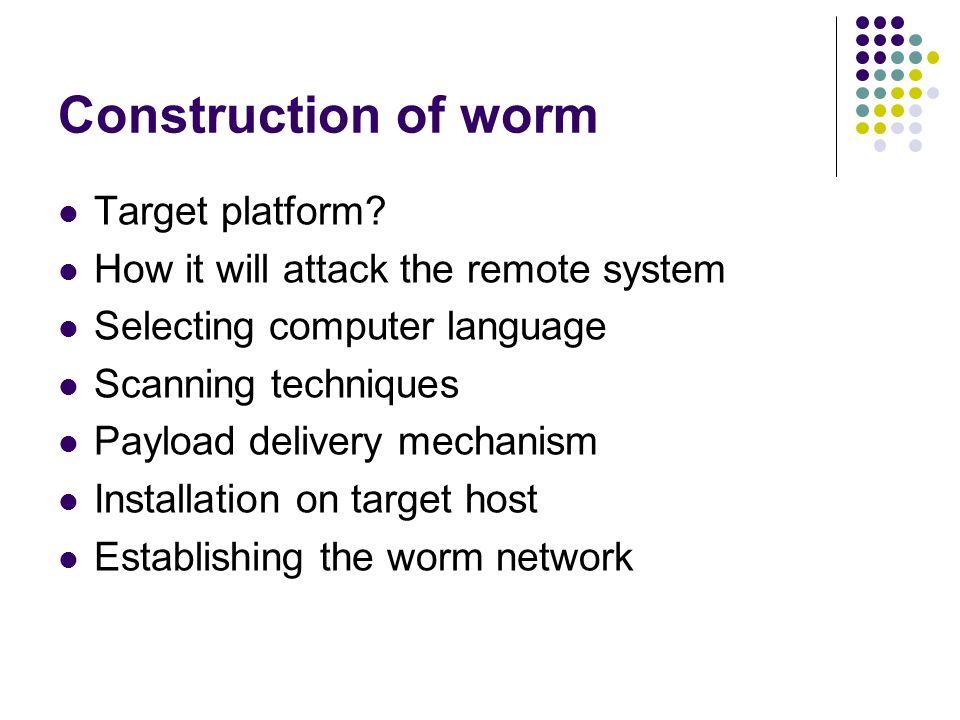 Construction of worm Target platform.