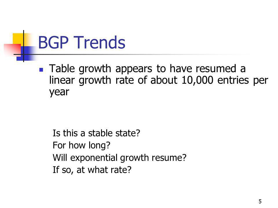 5 BGP Trends Table growth appears to have resumed a linear growth rate of about 10,000 entries per year Is this a stable state.
