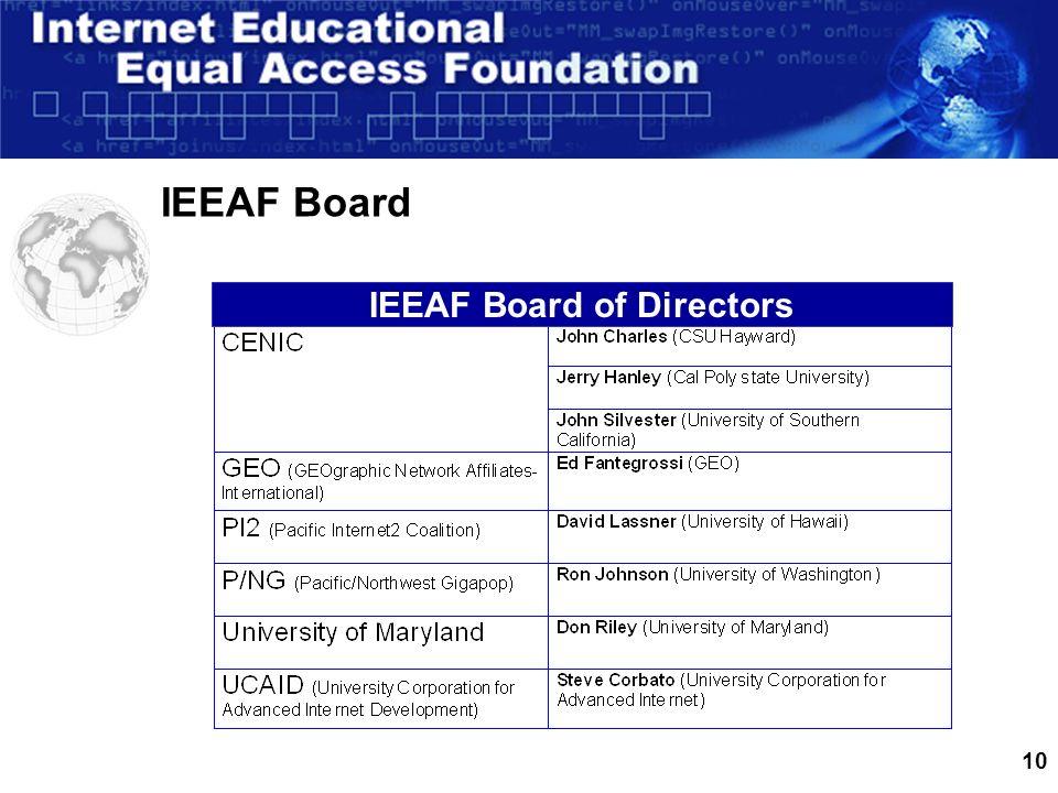 10 IEEAF Board IEEAF Board of Directors