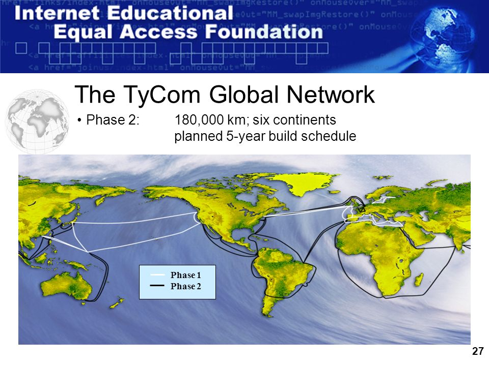 27 Phase 2: 180,000 km; six continents planned 5-year build schedule The TyCom Global Network Phase 1 Phase 2