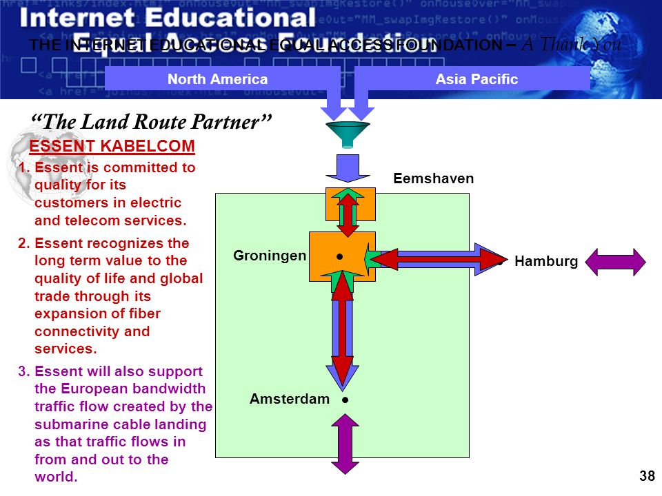 38 Amsterdam Groningen Hamburg North AmericaAsia Pacific Eemshaven ESSENT KABELCOM The Land Route Partner 1.Essent is committed to quality for its customers in electric and telecom services.