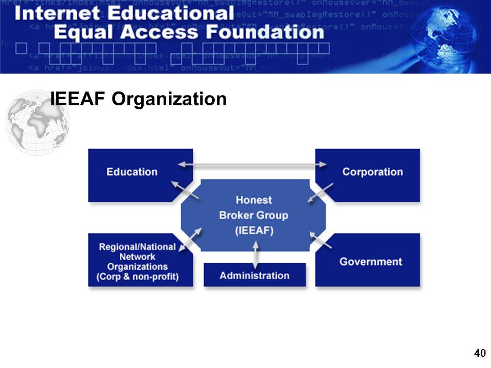 40 IEEAF Organization