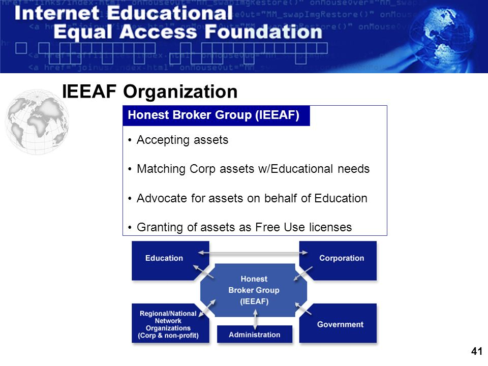 41 IEEAF Organization Honest Broker Group (IEEAF) Accepting assets Matching Corp assets w/Educational needs Advocate for assets on behalf of Education Granting of assets as Free Use licenses