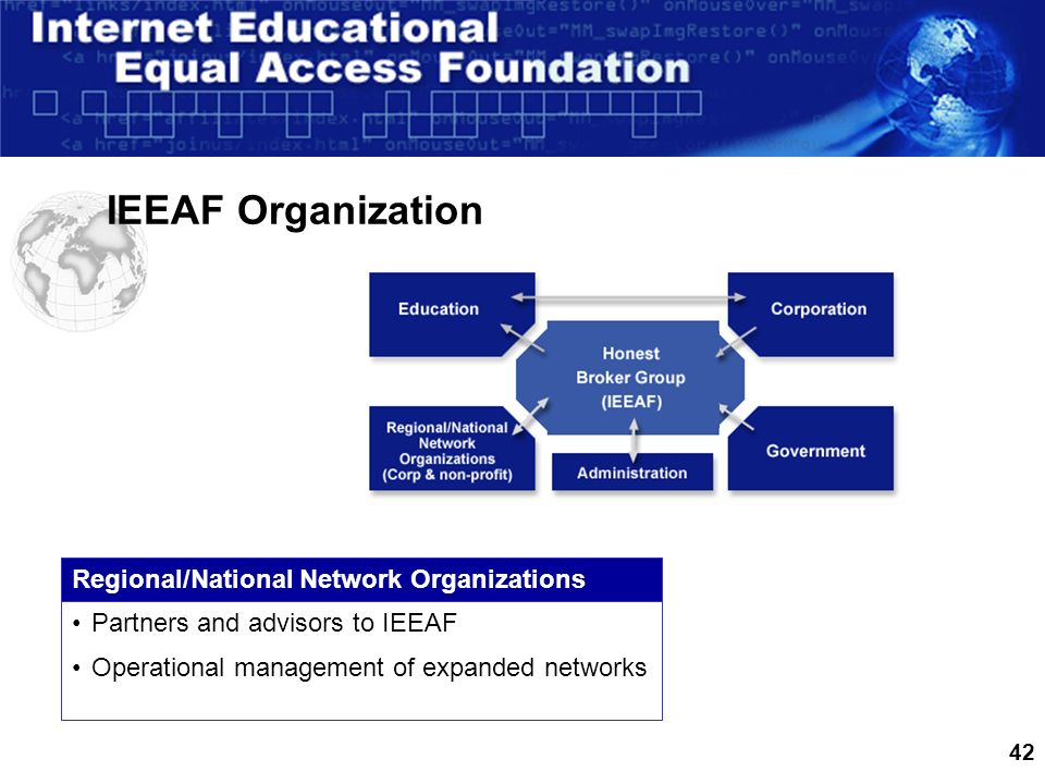 42 IEEAF Organization Regional/National Network Organizations Partners and advisors to IEEAF Operational management of expanded networks