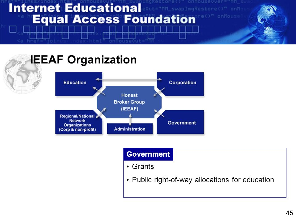 45 IEEAF Organization Government Grants Public right-of-way allocations for education