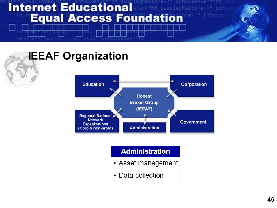 46 IEEAF Organization Administration Asset management Data collection