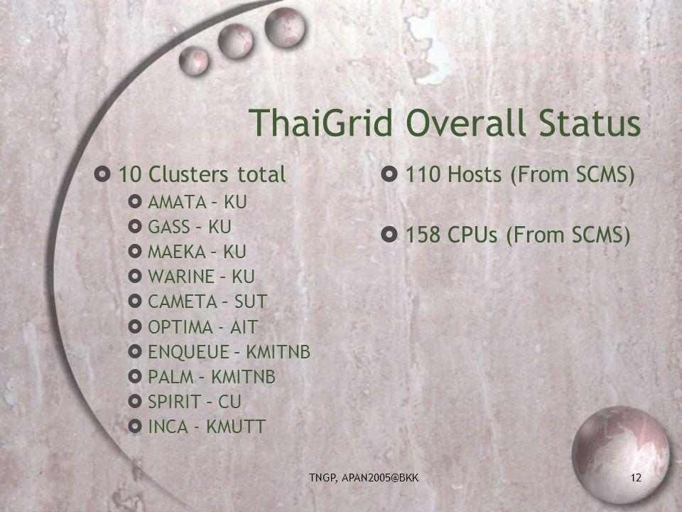TNGP, APAN2005@BKK12 ThaiGrid Overall Status 10 Clusters total AMATA – KU GASS – KU MAEKA – KU WARINE – KU CAMETA – SUT OPTIMA - AIT ENQUEUE – KMITNB