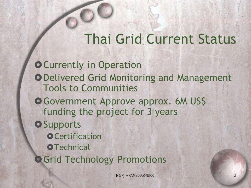 TNGP, APAN2005@BKK13 ThaiGrid Status Map