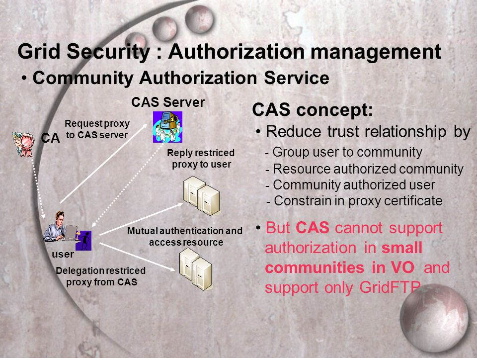 Grid Security : Authorization management Community Authorization Service user CA CAS Server Mutual authentication and access resource Request proxy to CAS server Reply restriced proxy to user Delegation restriced proxy from CAS CAS concept: Reduce trust relationship by - Group user to community - Resource authorized community - Community authorized user - Constrain in proxy certificate But CAS cannot support authorization in small communities in VO and support only GridFTP
