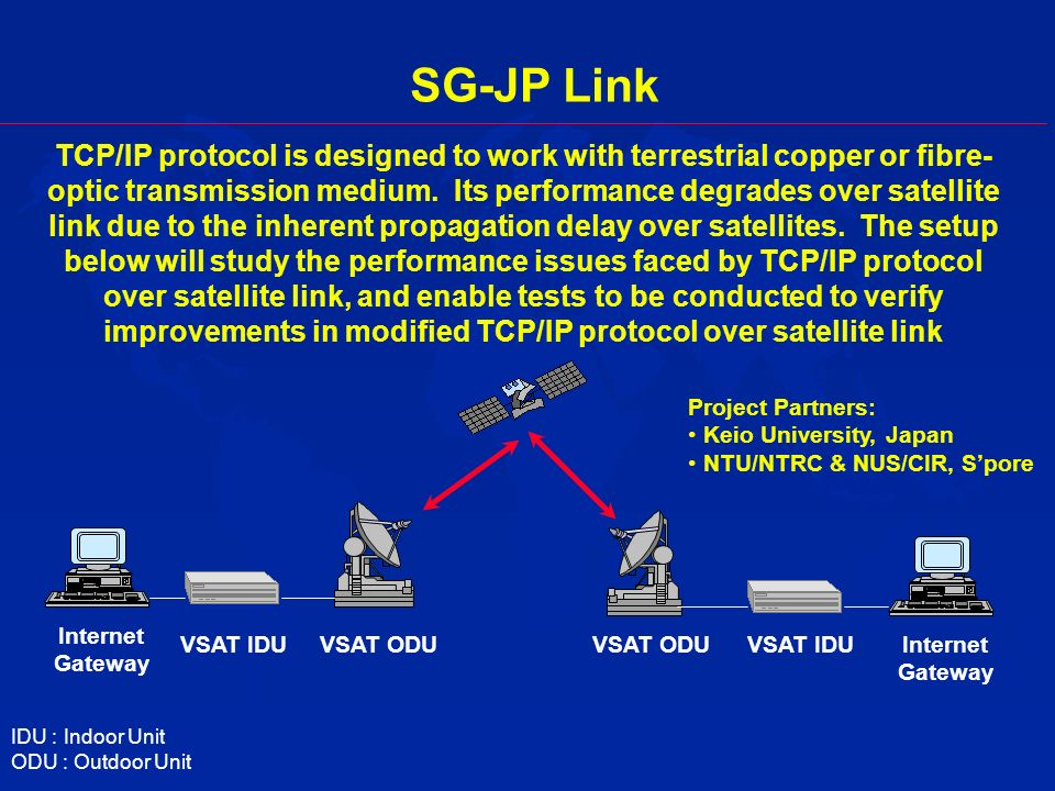 SG-JP Link TCP/IP protocol is designed to work with terrestrial copper or fibre- optic transmission medium.