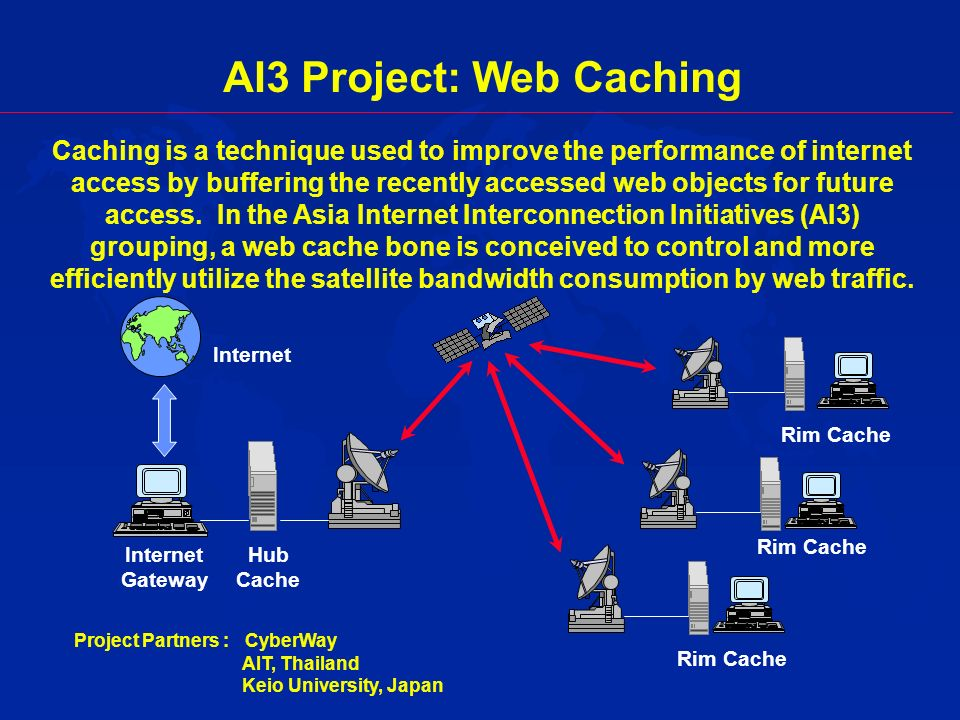 AI3 Project: Web Caching Internet Gateway Hub Cache Caching is a technique used to improve the performance of internet access by buffering the recently accessed web objects for future access.