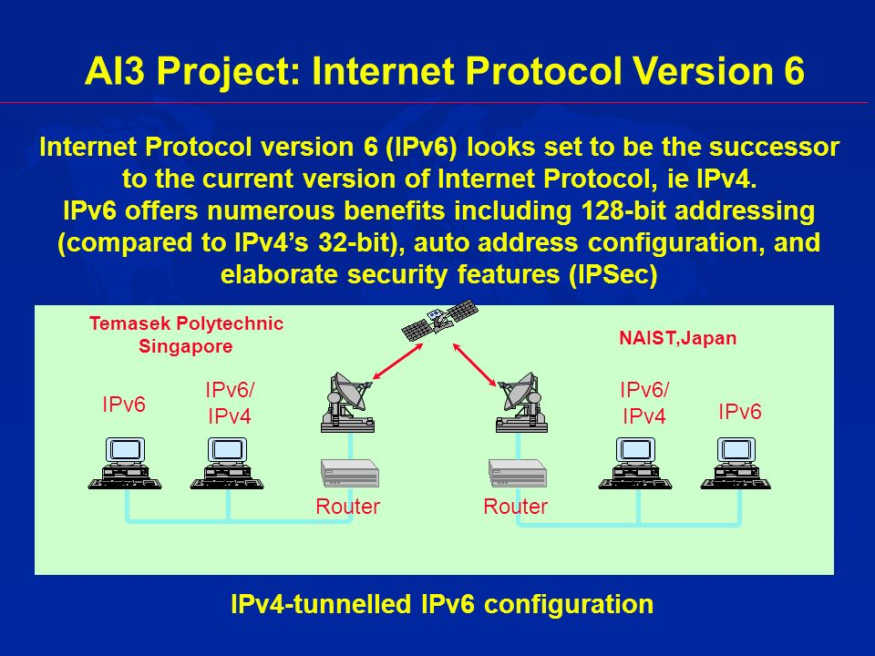 AI3 Project: Internet Protocol Version 6 Internet Protocol version 6 (IPv6) looks set to be the successor to the current version of Internet Protocol, ie IPv4.