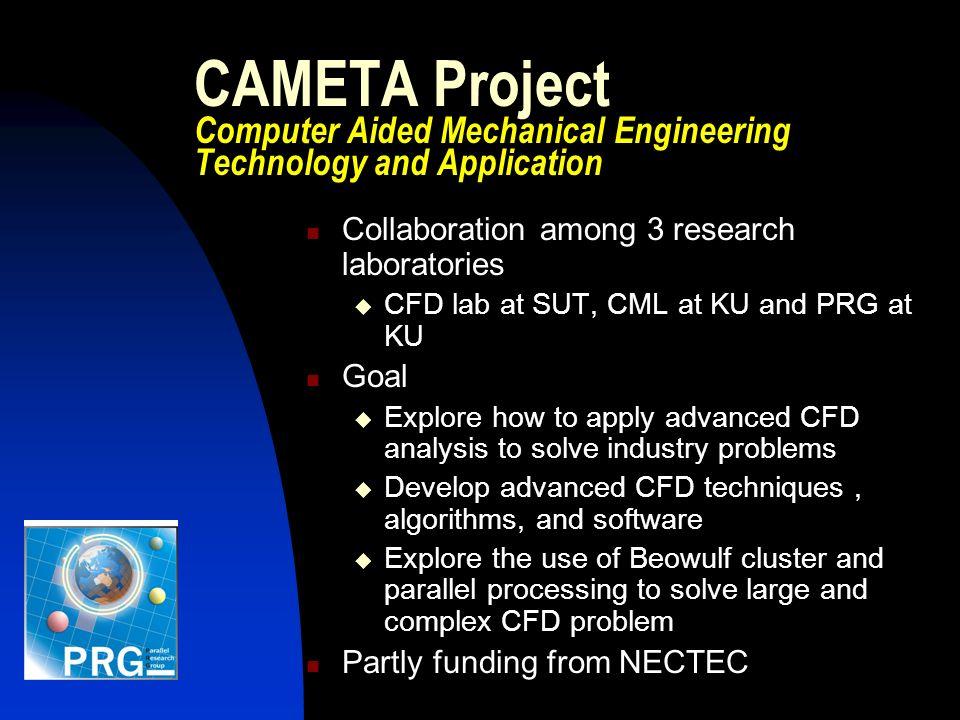 CAMETA Software