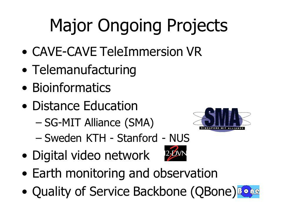 Major Ongoing Projects CAVE-CAVE TeleImmersion VR Telemanufacturing Bioinformatics Distance Education –SG-MIT Alliance (SMA) –Sweden KTH - Stanford - NUS Digital video network Earth monitoring and observation Quality of Service Backbone (QBone)