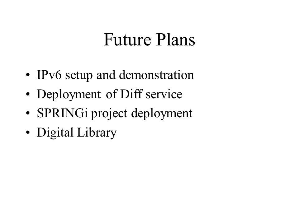 Future Plans IPv6 setup and demonstration Deployment of Diff service SPRINGi project deployment Digital Library
