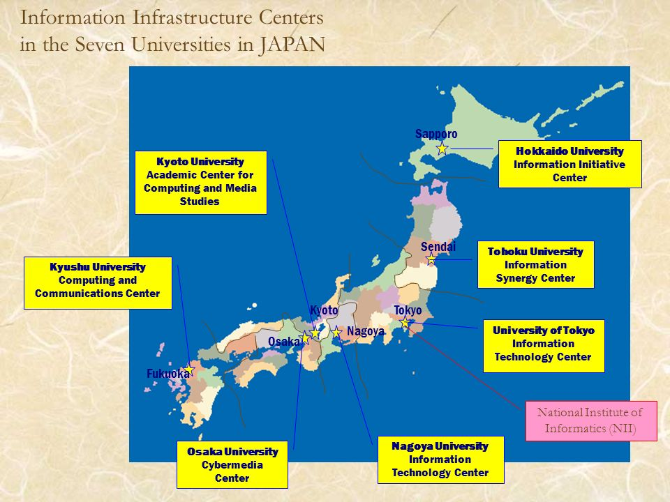 Tohoku University Information Synergy Center Hokkaido University Information Initiative Center University of Tokyo Information Technology Center Nagoya University Information Technology Center Kyoto University Academic Center for Computing and Media Studies Osaka University Cybermedia Center Kyushu University Computing and Communications Center Sapporo Sendai TokyoKyoto Osaka Fukuoka Information Infrastructure Centers in the Seven Universities in JAPAN Nagoya National Institute of Informatics (NII)