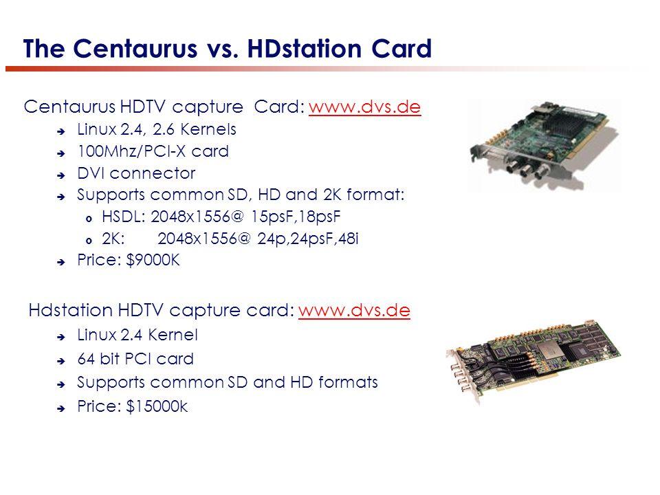 The Centaurus vs. HDstation Card Centaurus HDTV capture Card: www.dvs.dewww.dvs.de Linux 2.4, 2.6 Kernels 100Mhz/PCI-X card DVI connector Supports com