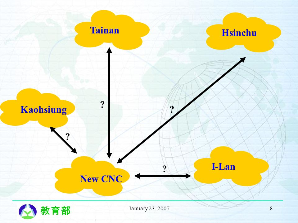 January 23, 20078 Kaohsiung Tainan Hsinchu I-Lan New CNC