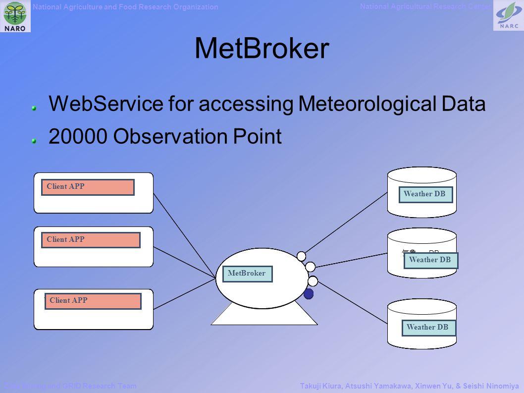 National Agriculture and Food Research Organization National Agricultural Research Center Data Mining and GRID Research TeamTakuji Kiura, Atsushi Yamakawa, Xinwen Yu, & Seishi Ninomiya MetBroker WebService for accessing Meteorological Data 20000 Observation Point