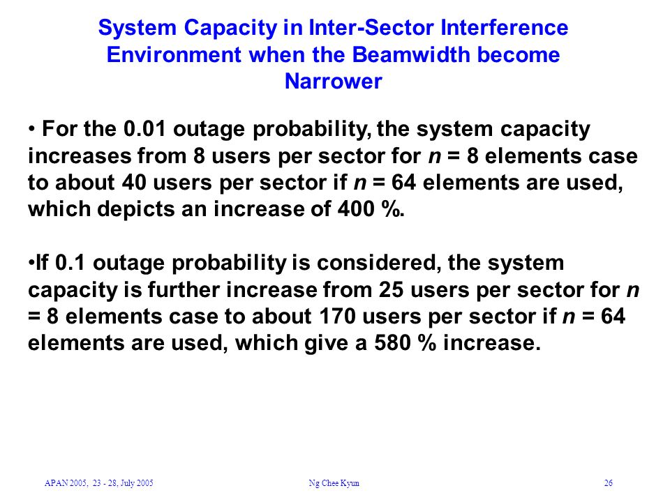 APAN 2005, 23 - 28, July 2005Ng Chee Kyun26 For the 0.01 outage probability, the system capacity increases from 8 users per sector for n = 8 elements