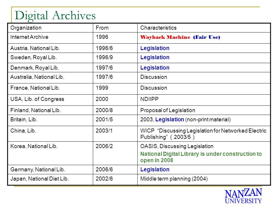 Digital Archives OrganizationFromCharacteristics Internet Archive1996 Wayback Machine (Fair Use) Austria, National Lib.1996/6Legislation Sweden, Royal Lib.1996/9Legislation Denmark, Royal Lib.1997/6Legislation Australia, National Lib.1997/6Discussion France, National Lib.1999Discussion USA, Lib.