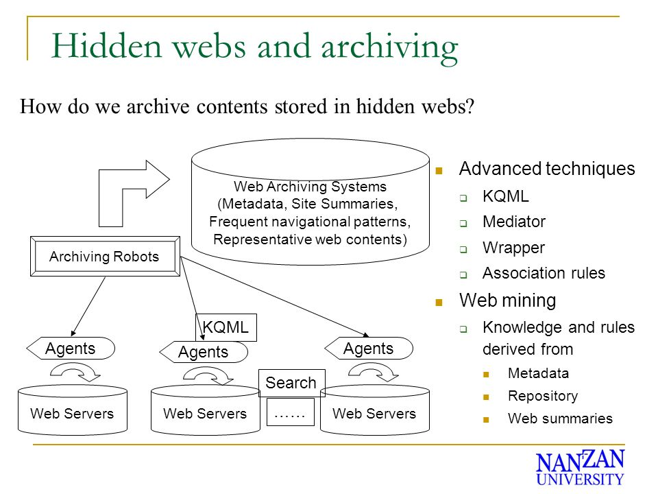 Hidden webs and archiving Advanced techniques KQML Mediator Wrapper Association rules Web mining Knowledge and rules derived from Metadata Repository Web summaries Web Servers …… Agents KQML Search Archiving Robots Web Archiving Systems (Metadata, Site Summaries, Frequent navigational patterns, Representative web contents) How do we archive contents stored in hidden webs