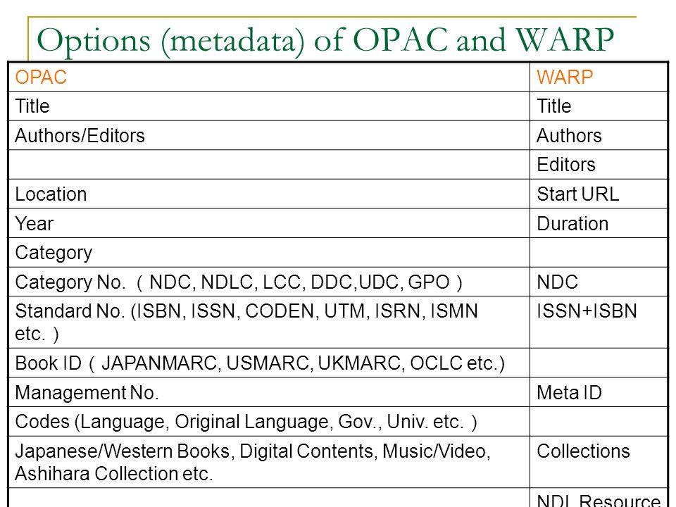 Options (metadata) of OPAC and WARP OPACWARP Title Authors/EditorsAuthors Editors LocationStart URL YearDuration Category Category No. NDC, NDLC, LCC,