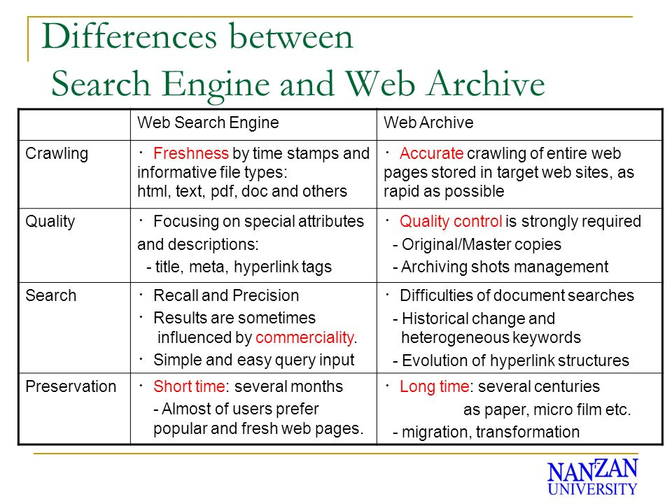 Differences between Search Engine and Web Archive Web Search EngineWeb Archive Crawling Freshness by time stamps and informative file types: html, tex