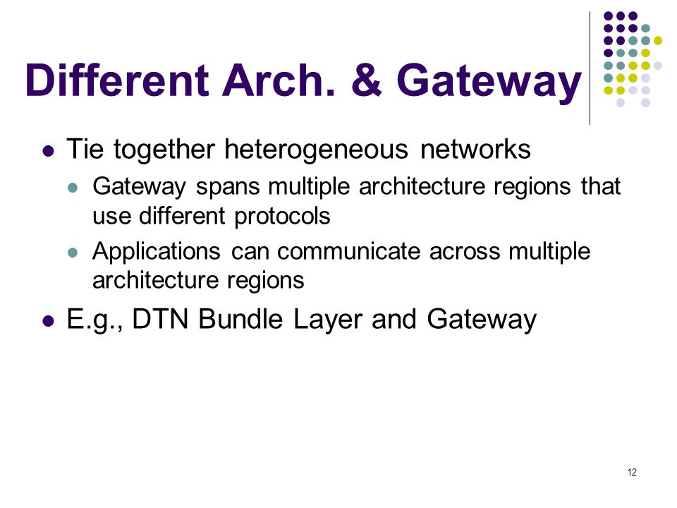 12 Different Arch. & Gateway Tie together heterogeneous networks Gateway spans multiple architecture regions that use different protocols Applications