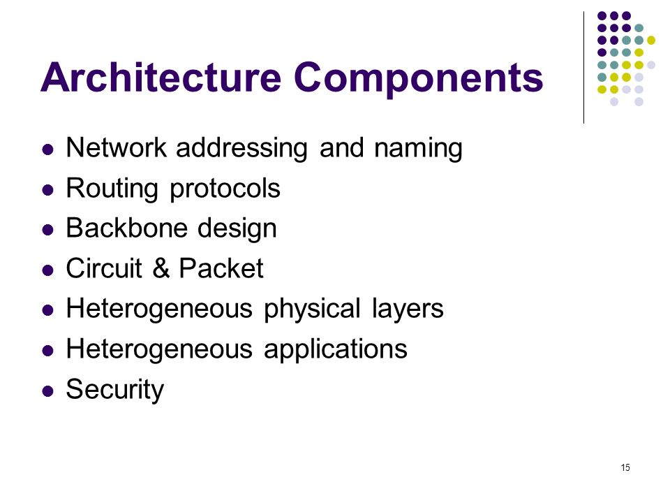 15 Architecture Components Network addressing and naming Routing protocols Backbone design Circuit & Packet Heterogeneous physical layers Heterogeneous applications Security