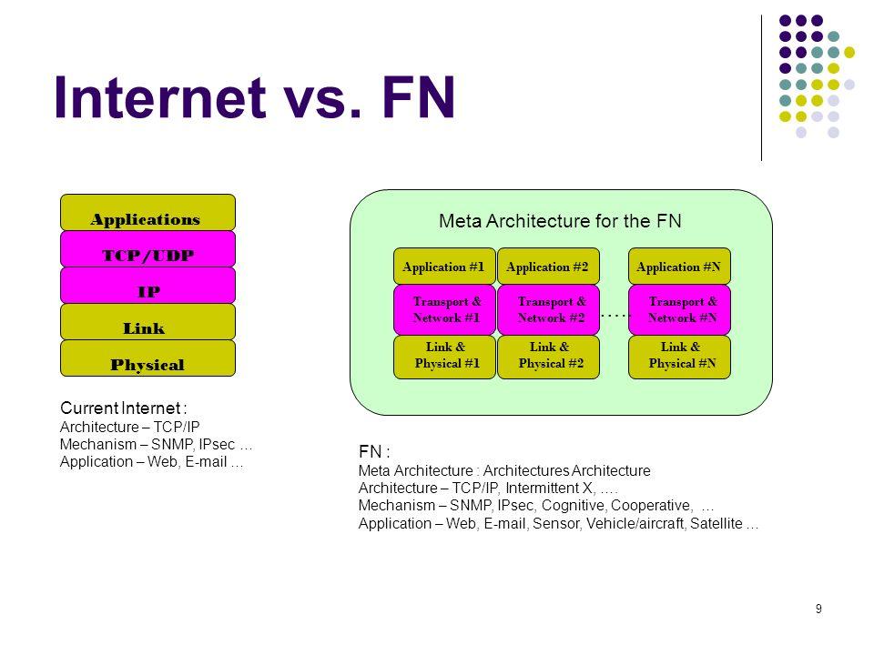9 Internet vs.