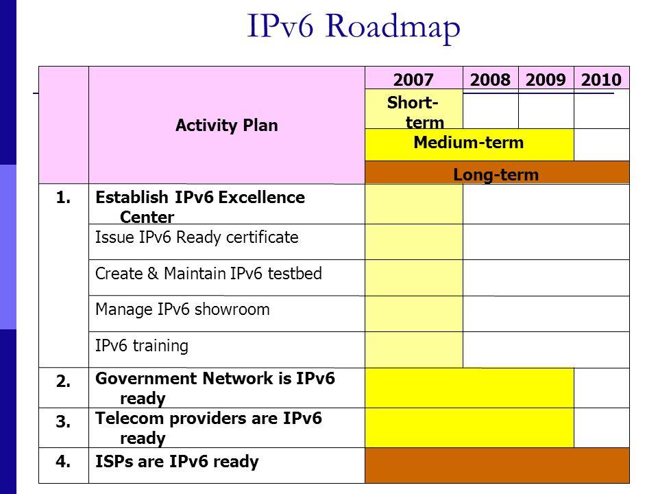 17 IPv6 Roadmap ISPs are IPv6 ready4. Telecom providers are IPv6 ready 3. Government Network is IPv6 ready 2. IPv6 training Manage IPv6 showroom Creat