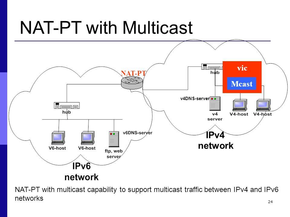 24 NAT-PT vic Mcast NAT-PT with Multicast NAT-PT with multicast capability to support multicast traffic between IPv4 and IPv6 networks IPv4 network v4